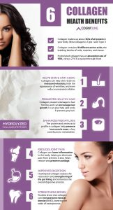 the benefits of collagen for skin