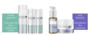 sensitive kit for sensitive skin biodroga