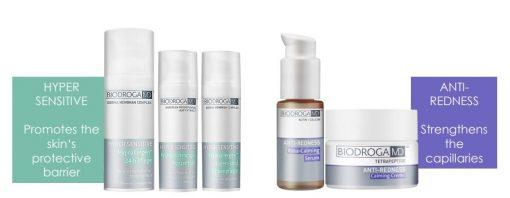 sensitive kit for sensitive skin biodroga