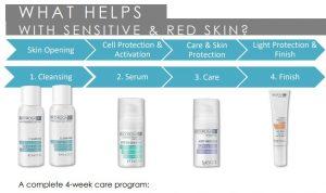 sensitive kit sensitive skin biodroga